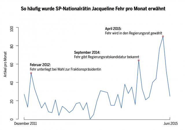 jacqueline_fehr