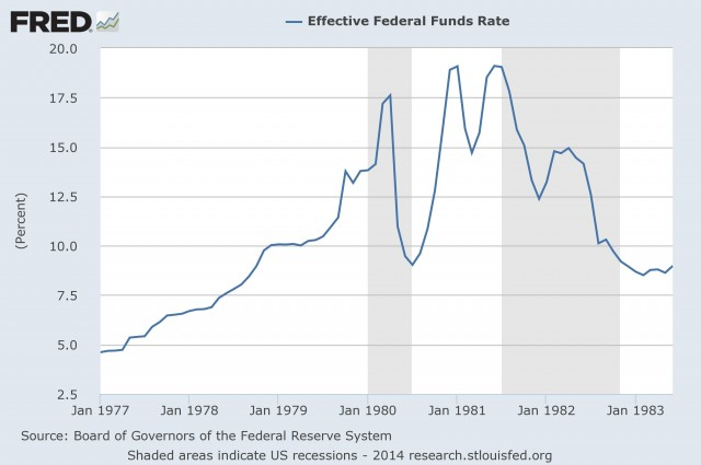 Volcker-Interest-Rate