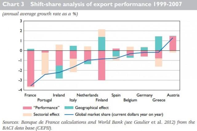 Exportgruende