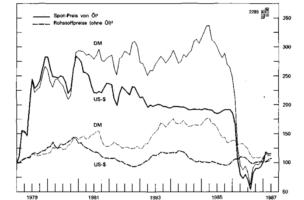NMTM BIZ Chart 3