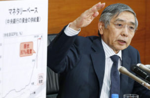 In this Wednesday, Sept. 21, 2016 photo, Bank of Japan Gov. Haruhiko Kuroda speaks next to a chart showing the monetary base (the central bank's fund supply) during a news conference at the central bank headquarters in Tokyo. Struggling to rejuvenate an ailing economy, Japan's central bank has set a more ambitious goal for raising inflation and announced steps meant to raise the profitability of financial firms. World stocks rose Wednesday after the decision by the Bank of Japan, with Japan's benchmark Nikkei 225 index jumping 1.9 percent. The bank said it would seek to overshoot a 2 percent annual inflation target that it's already failing to meet. (Kazushige Fujikake/Kyodo News via AP)