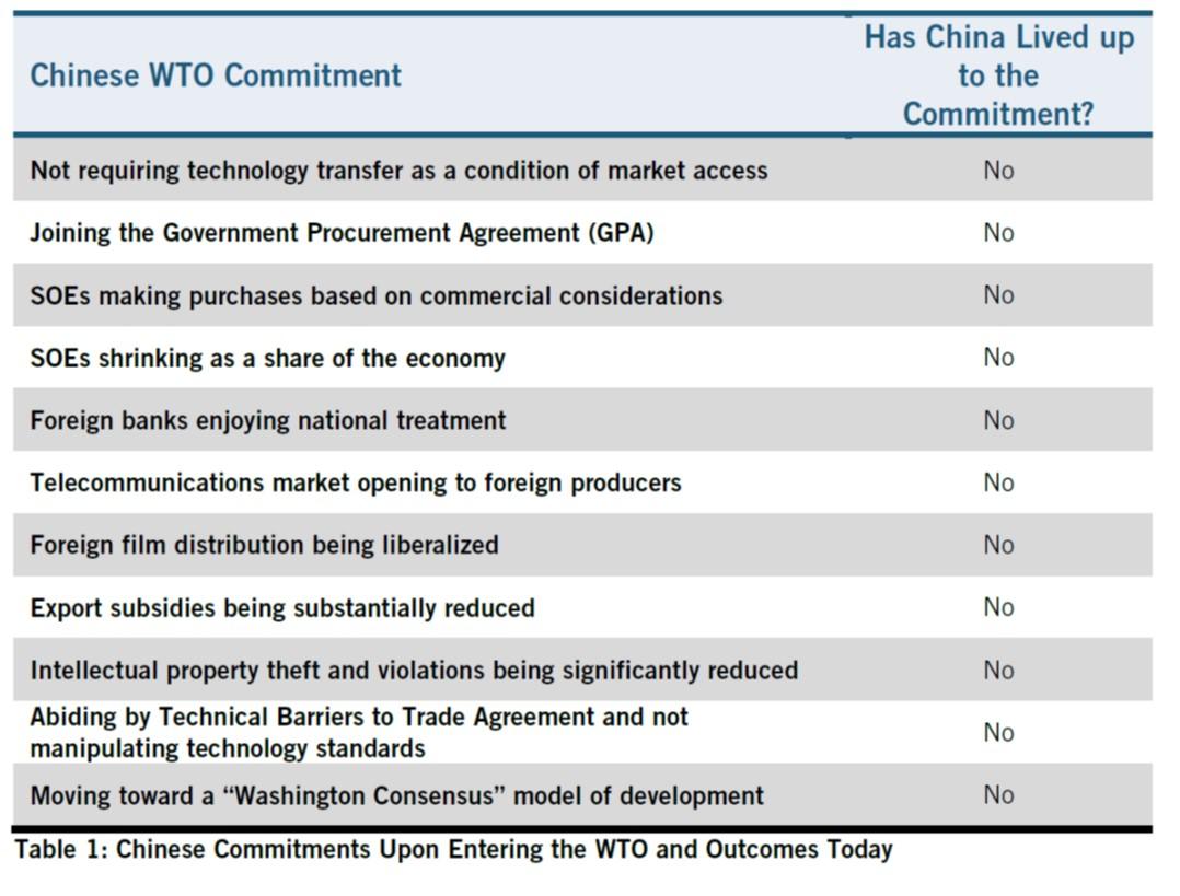 China bedroht die Globalisierung