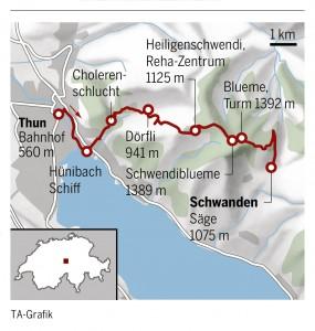 Wandern Thun Schwanden-01